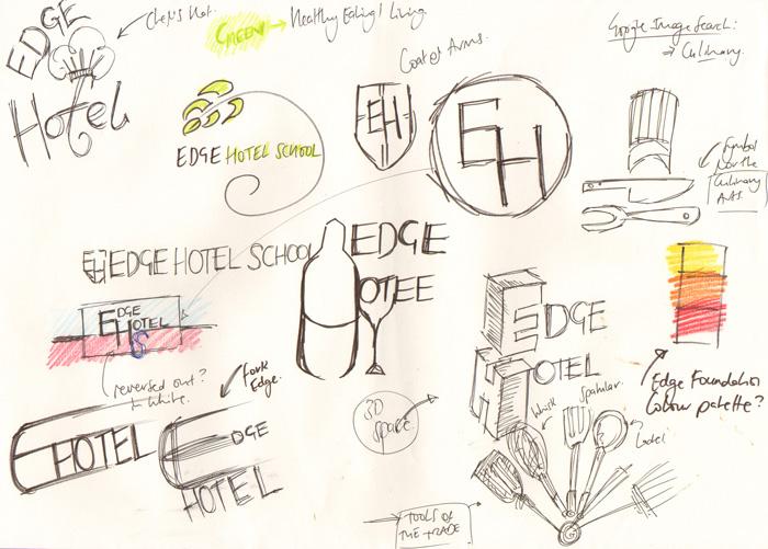 EHS Sketch